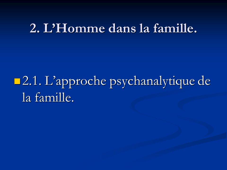 2. LHomme dans la famille. 2.1. Lapproche psychanalytique de la famille. 2.1. Lapproche psychanalytique de la famille.