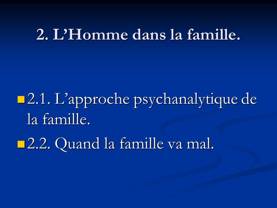 2. LHomme dans la famille. 2.1. Lapproche psychanalytique de la famille. 2.1. Lapproche psychanalytique de la famille. 2.2. Quand la famille va mal. 2