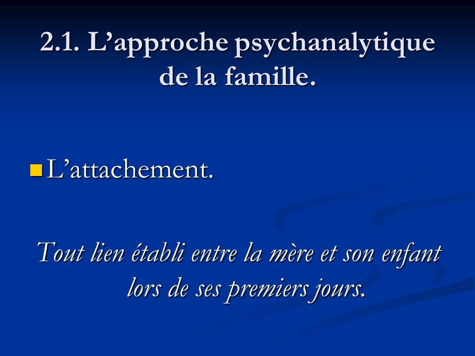 2.1. Lapproche psychanalytique de la famille. Lattachement. Lattachement. Tout lien établi entre la mère et son enfant lors de ses premiers jours.