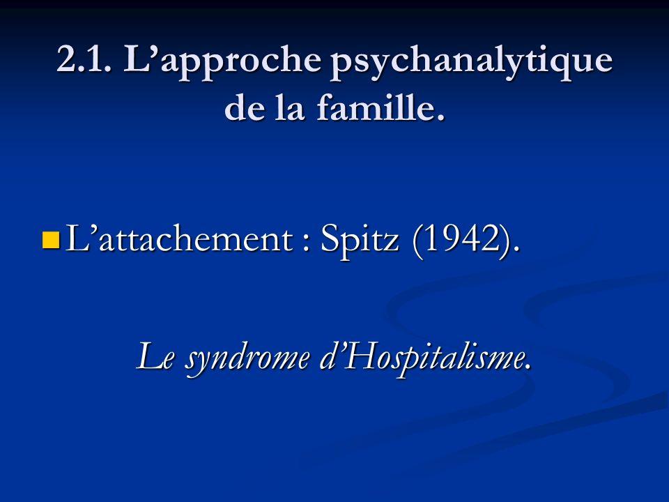 2.1. Lapproche psychanalytique de la famille. Lattachement : Spitz (1942). Lattachement : Spitz (1942). Le syndrome dHospitalisme.
