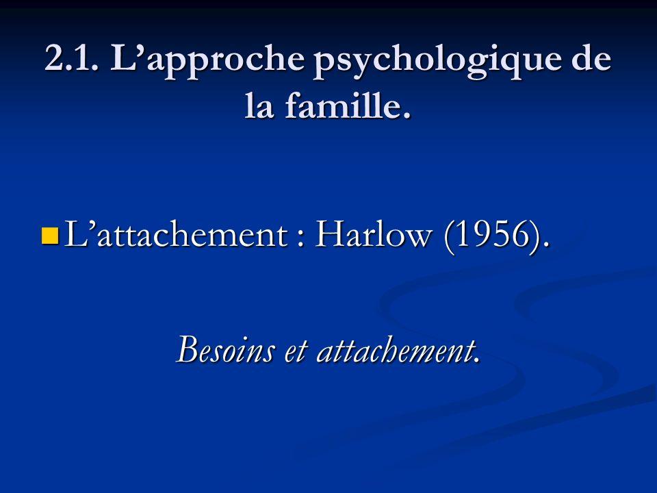 2.1. Lapproche psychologique de la famille. Lattachement : Harlow (1956). Lattachement : Harlow (1956). Besoins et attachement.
