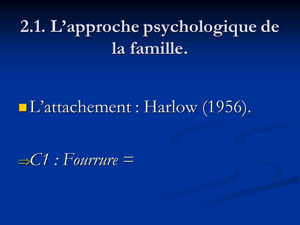 2.1. Lapproche psychologique de la famille. Lattachement : Harlow (1956). Lattachement : Harlow (1956). C1 : Fourrure = C1 : Fourrure =