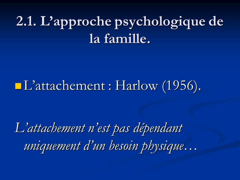 2.1. Lapproche psychologique de la famille. Lattachement : Harlow (1956). Lattachement : Harlow (1956). Lattachement nest pas dépendant uniquement dun