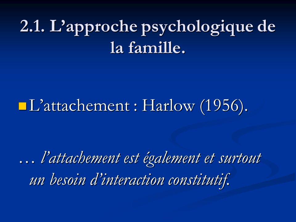 2.1. Lapproche psychologique de la famille. Lattachement : Harlow (1956). Lattachement : Harlow (1956). … lattachement est également et surtout un bes