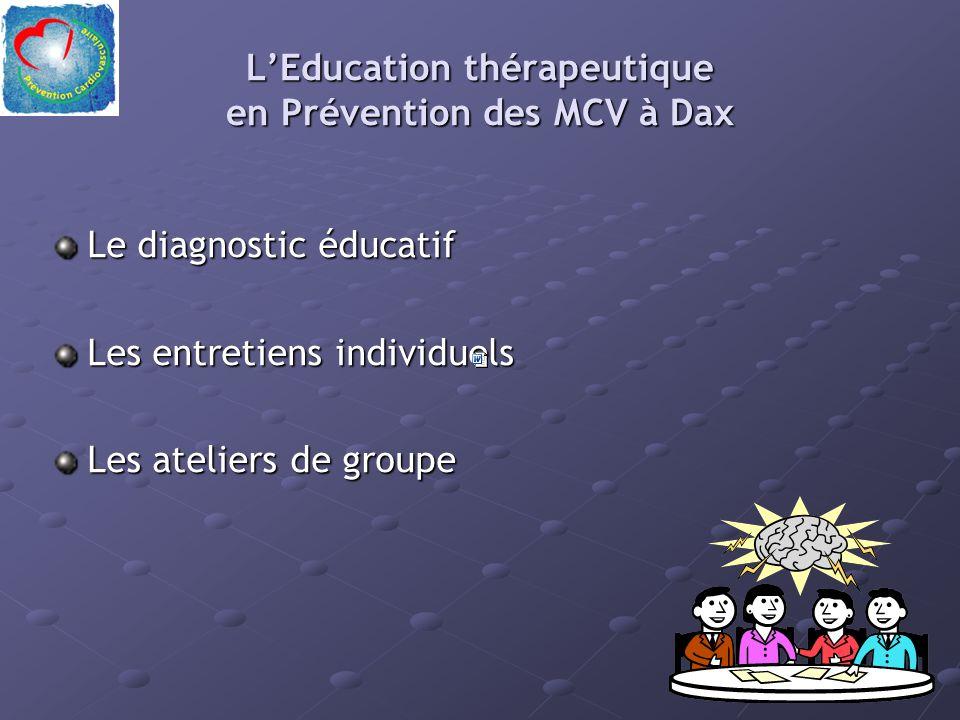 LEducation thérapeutique en Prévention des MCV à Dax Le diagnostic éducatif Les entretiens individuels Les ateliers de groupe