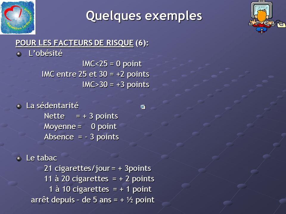 Quelques exemples POUR LES FACTEURS DE RISQUE (6): Lobésité Lobésité IMC<25 = 0 point IMC<25 = 0 point IMC entre 25 et 30 = +2 points IMC entre 25 et 30 = +2 points IMC>30 = +3 points IMC>30 = +3 points La sédentarité Nette = + 3 points Moyenne = 0 point Absence = - 3 points Le tabac 21 cigarettes/jour = + 3points 11 à 20 cigarettes = + 2 points 11 à 20 cigarettes = + 2 points 1 à 10 cigarettes = + 1 point 1 à 10 cigarettes = + 1 point arrêt depuis – de 5 ans = + ½ point arrêt depuis – de 5 ans = + ½ point