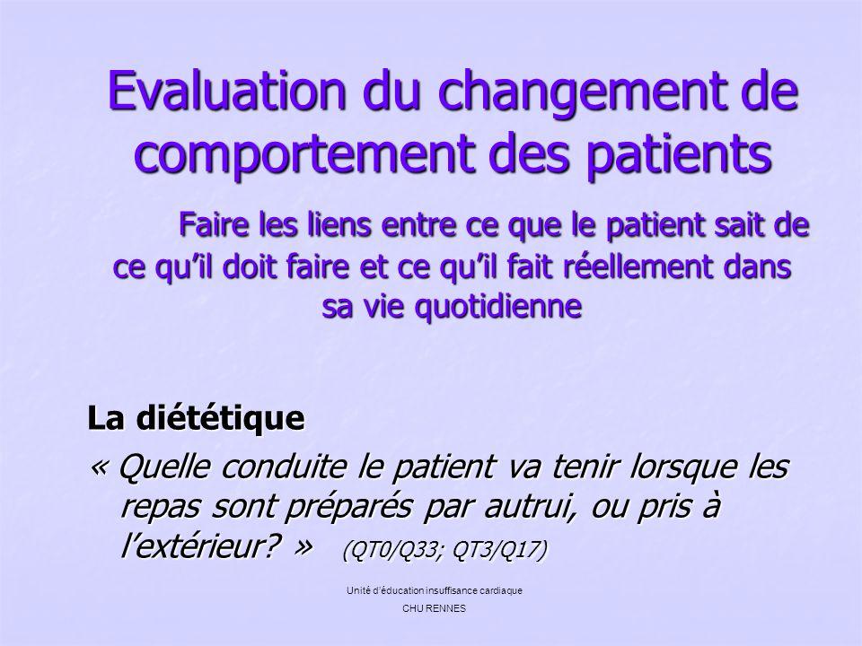 Evaluation du changement de comportement des patients Faire les liens entre ce que le patient sait de ce quil doit faire et ce quil fait réellement da