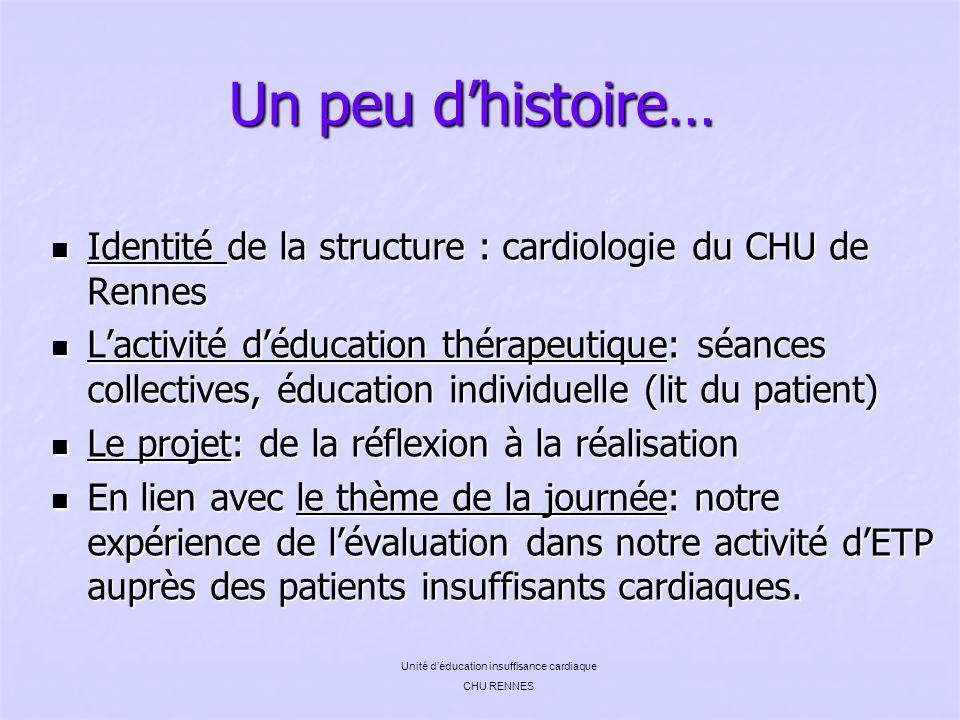Un peu dhistoire… Identité de la structure : cardiologie du CHU de Rennes Identité de la structure : cardiologie du CHU de Rennes Lactivité déducation
