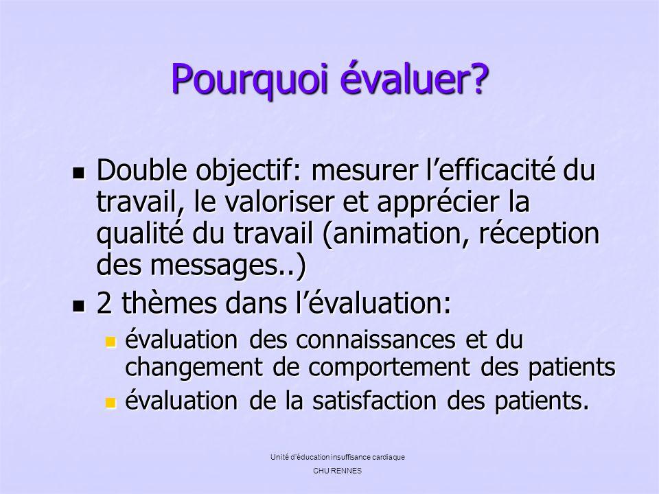 Pourquoi évaluer? Double objectif: mesurer lefficacité du travail, le valoriser et apprécier la qualité du travail (animation, réception des messages.