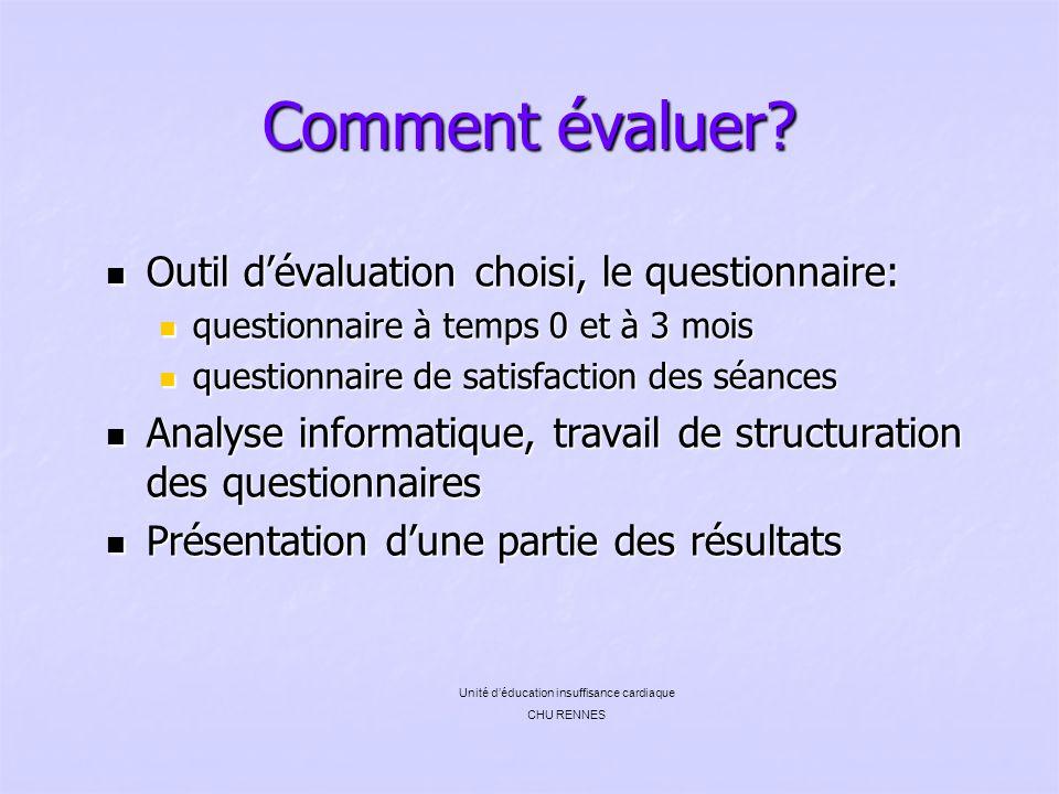 Comment évaluer? Outil dévaluation choisi, le questionnaire: Outil dévaluation choisi, le questionnaire: questionnaire à temps 0 et à 3 mois questionn