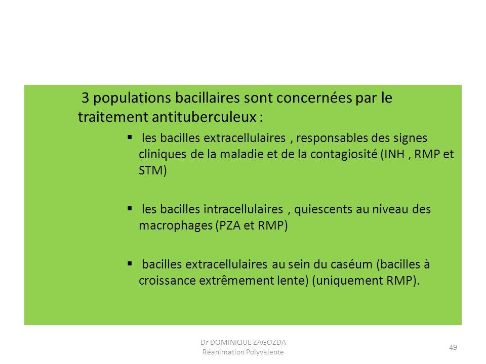 3 populations bacillaires sont concernées par le traitement antituberculeux : les bacilles extracellulaires, responsables des signes cliniques de la m