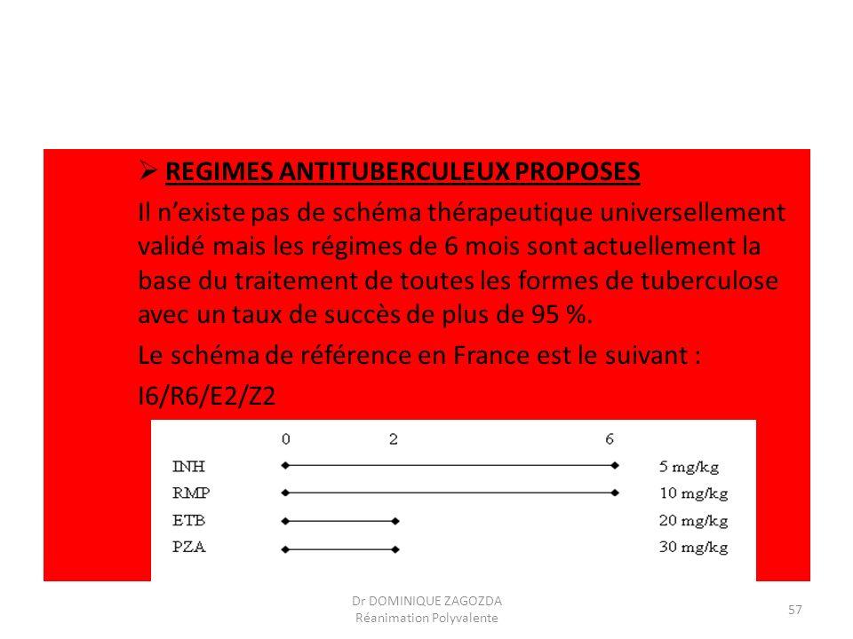 REGIMES ANTITUBERCULEUX PROPOSES Il nexiste pas de schéma thérapeutique universellement validé mais les régimes de 6 mois sont actuellement la base du