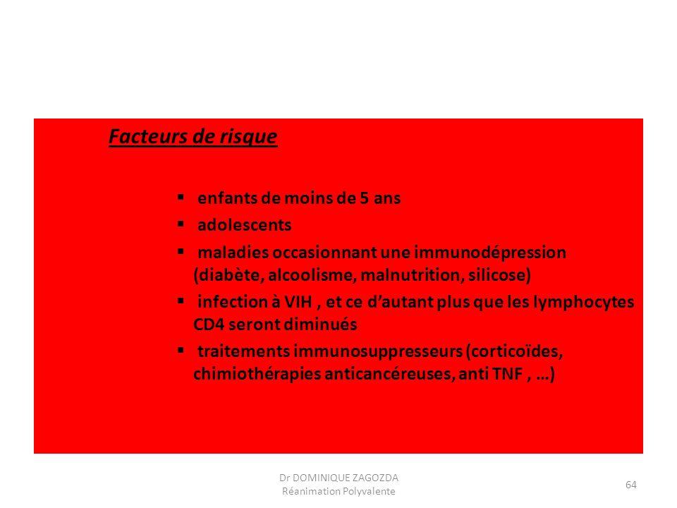 Facteurs de risque enfants de moins de 5 ans adolescents maladies occasionnant une immunodépression (diabète, alcoolisme, malnutrition, silicose) infe