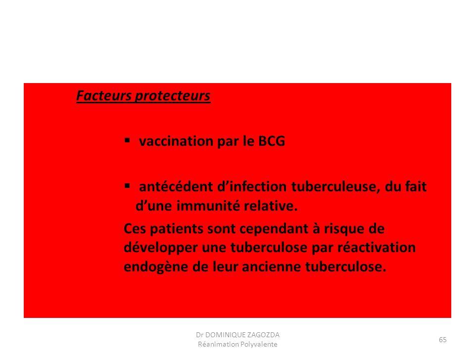 Facteurs protecteurs vaccination par le BCG antécédent dinfection tuberculeuse, du fait dune immunité relative. Ces patients sont cependant à risque d
