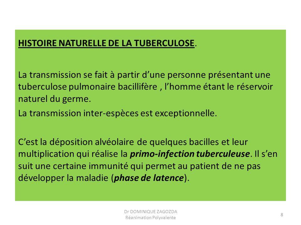 HISTOIRE NATURELLE DE LA TUBERCULOSE. La transmission se fait à partir dune personne présentant une tuberculose pulmonaire bacillifère, lhomme étant l