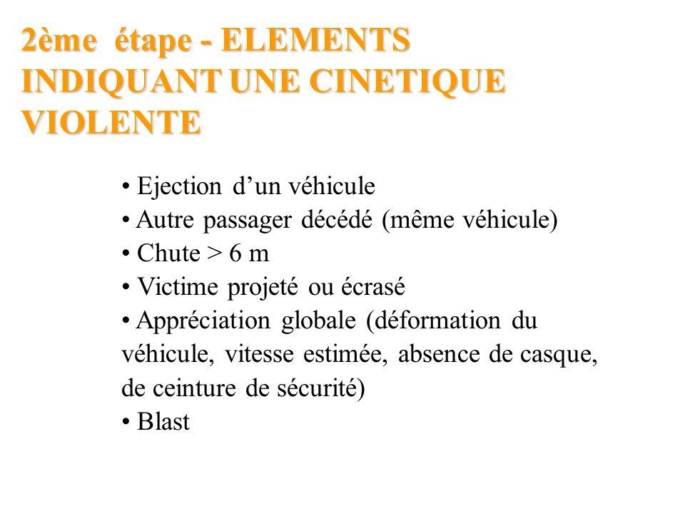 Ejection dun véhicule Autre passager décédé (même véhicule) Chute > 6 m Victime projeté ou écrasé Appréciation globale (déformation du véhicule, vites