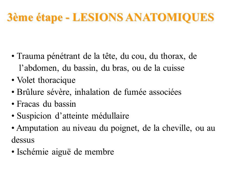 3ème étape - LESIONS ANATOMIQUES Trauma pénétrant de la tête, du cou, du thorax, de labdomen, du bassin, du bras, ou de la cuisse Volet thoracique Brû