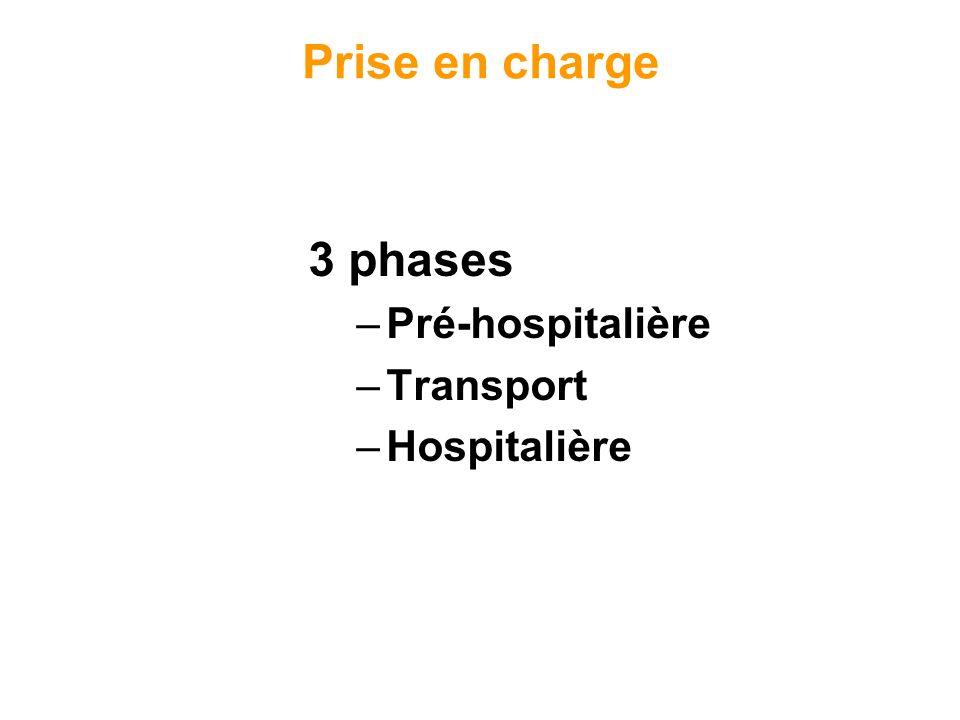 Prise en charge 3 phases –Pré-hospitalière –Transport –Hospitalière