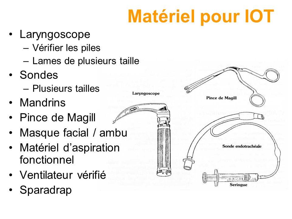 Matériel pour IOT Laryngoscope –Vérifier les piles –Lames de plusieurs taille Sondes –Plusieurs tailles Mandrins Pince de Magill Masque facial / ambu