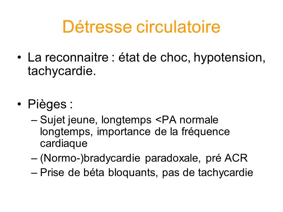 Détresse circulatoire La reconnaitre : état de choc, hypotension, tachycardie. Pièges : –Sujet jeune, longtemps <PA normale longtemps, importance de l