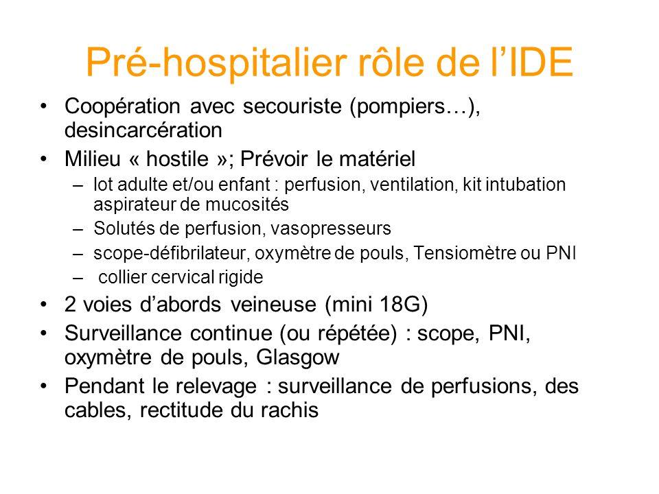 Pré-hospitalier rôle de lIDE Coopération avec secouriste (pompiers…), desincarcération Milieu « hostile »; Prévoir le matériel –lot adulte et/ou enfan