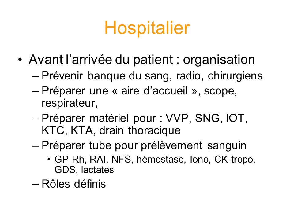 Hospitalier Avant larrivée du patient : organisation –Prévenir banque du sang, radio, chirurgiens –Préparer une « aire daccueil », scope, respirateur,