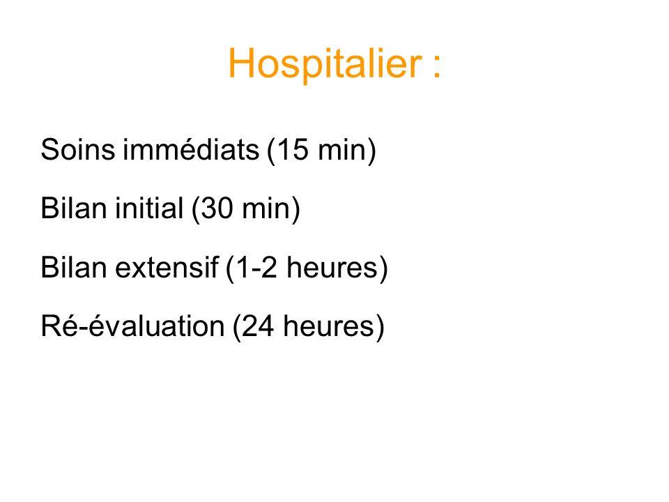 Hospitalier : Soins immédiats (15 min) Bilan initial (30 min) Bilan extensif (1-2 heures) Ré-évaluation (24 heures)