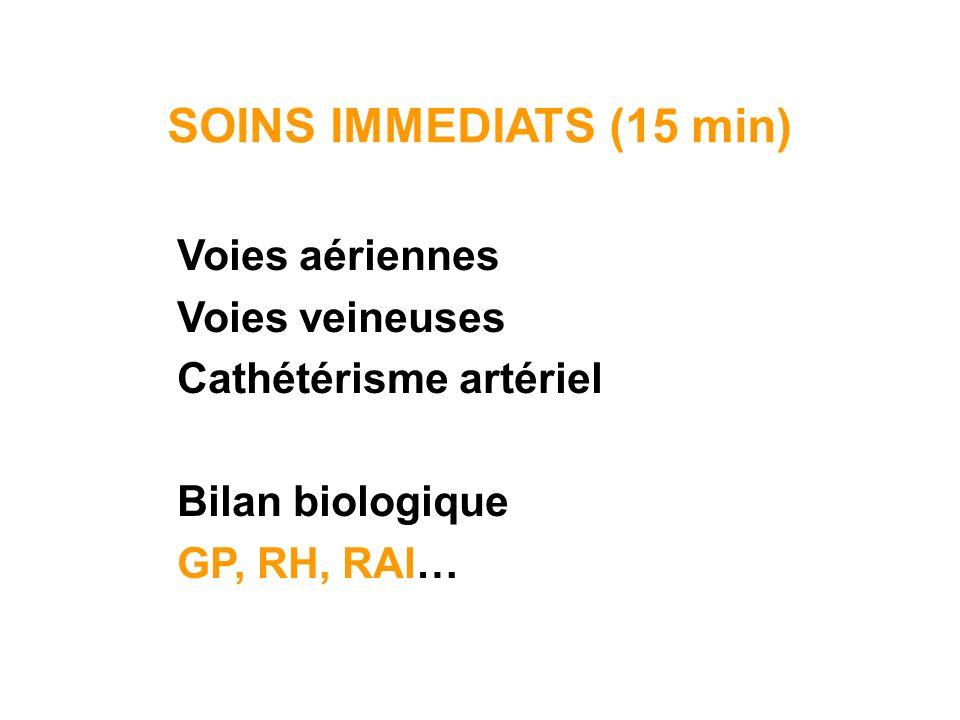 SOINS IMMEDIATS (15 min) Voies aériennes Voies veineuses Cathétérisme artériel Bilan biologique GP, RH, RAI…