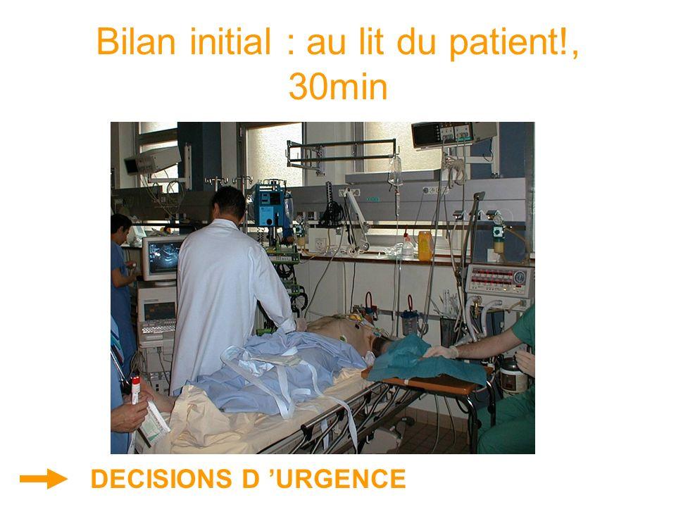 DECISIONS D URGENCE Bilan initial : au lit du patient!, 30min