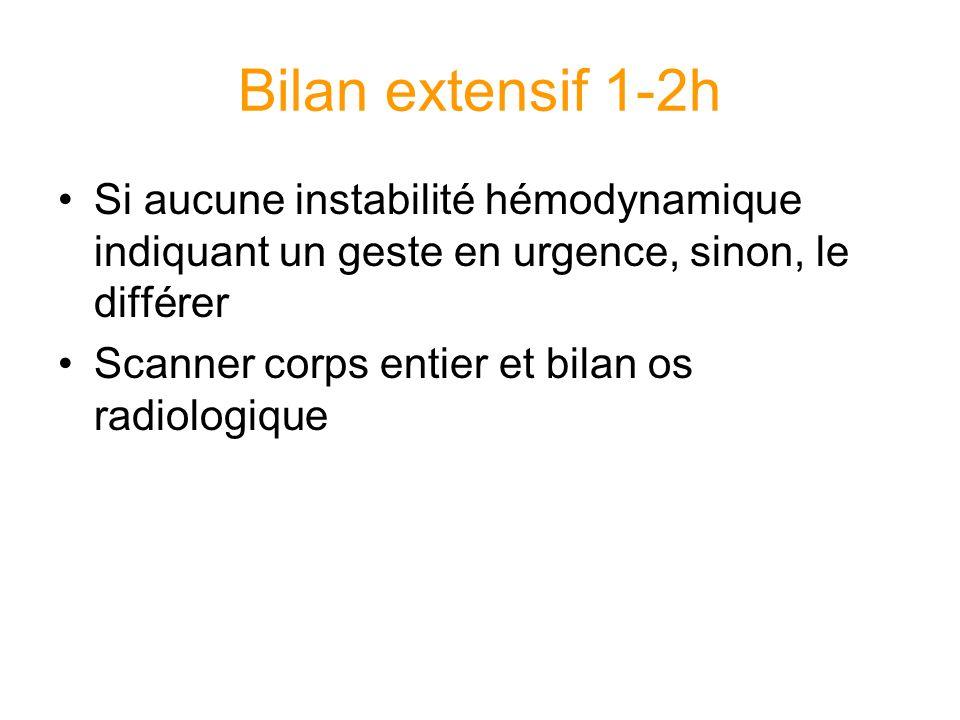 Bilan extensif 1-2h Si aucune instabilité hémodynamique indiquant un geste en urgence, sinon, le différer Scanner corps entier et bilan os radiologiqu