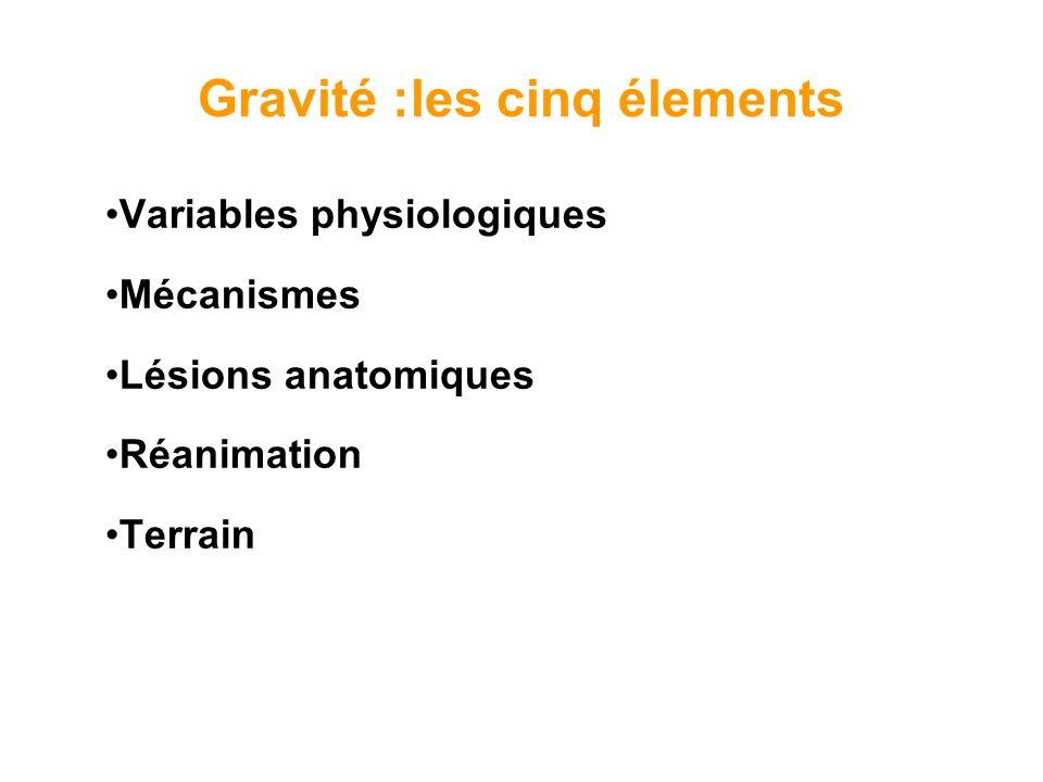 Gravité :les cinq élements Variables physiologiques Mécanismes Lésions anatomiques Réanimation Terrain