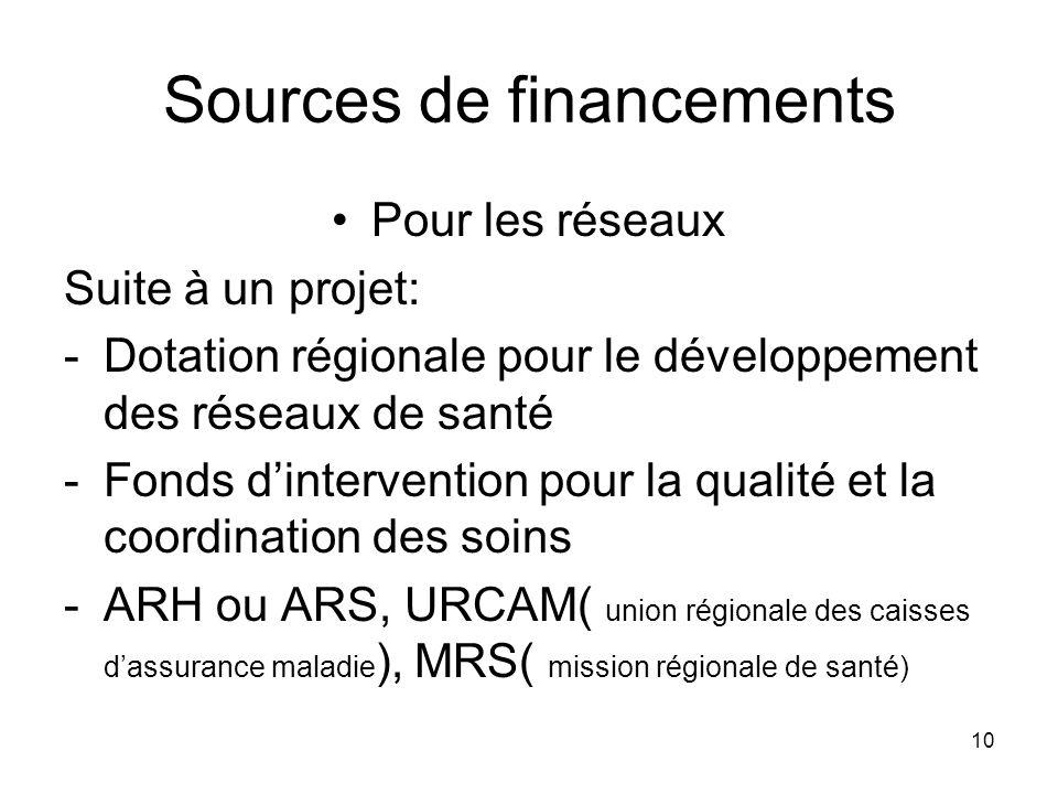 10 Sources de financements Pour les réseaux Suite à un projet: -Dotation régionale pour le développement des réseaux de santé -Fonds dintervention pou