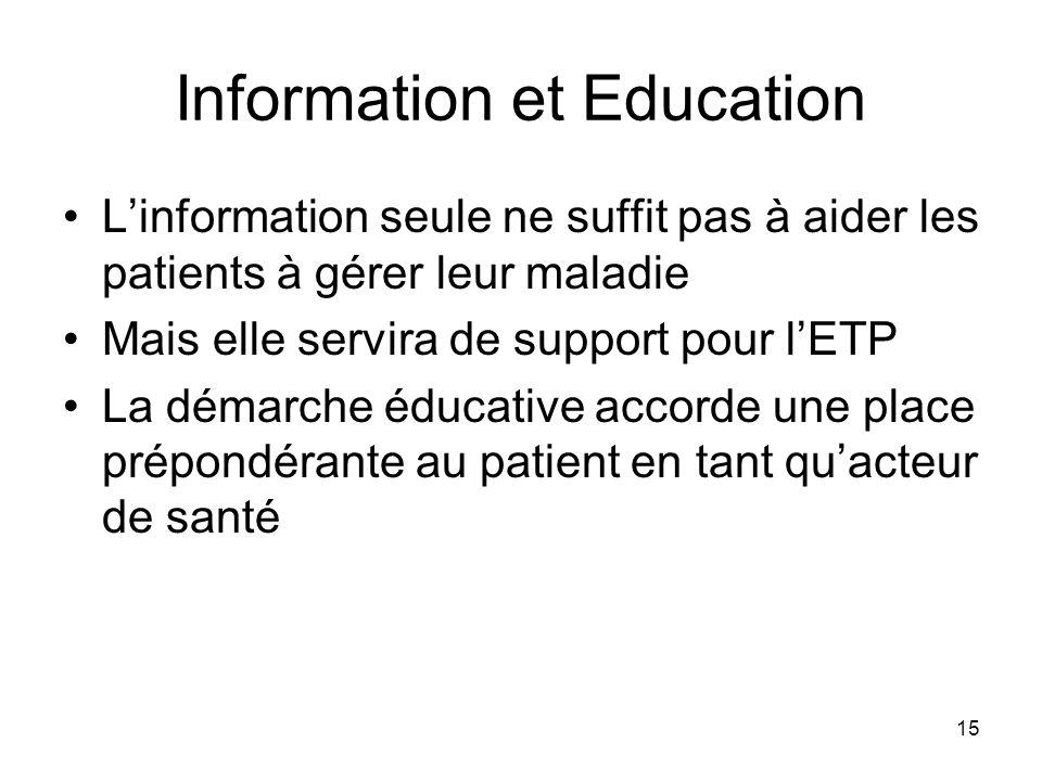 15 Information et Education Linformation seule ne suffit pas à aider les patients à gérer leur maladie Mais elle servira de support pour lETP La démar