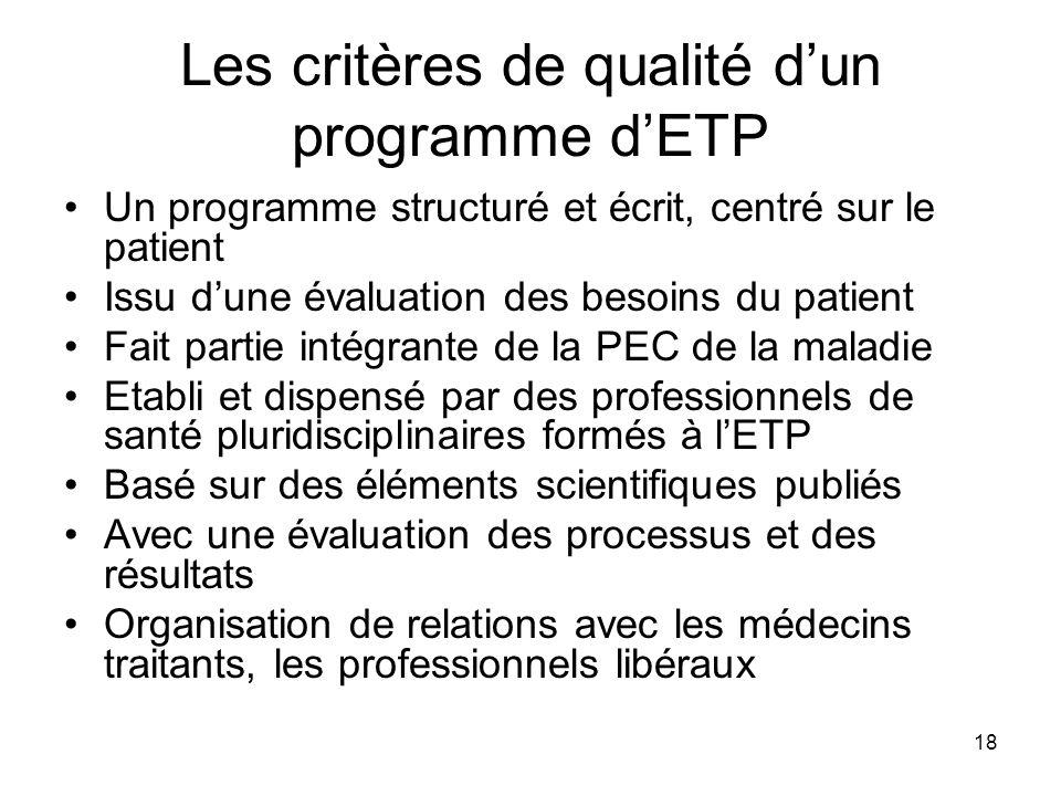 18 Les critères de qualité dun programme dETP Un programme structuré et écrit, centré sur le patient Issu dune évaluation des besoins du patient Fait