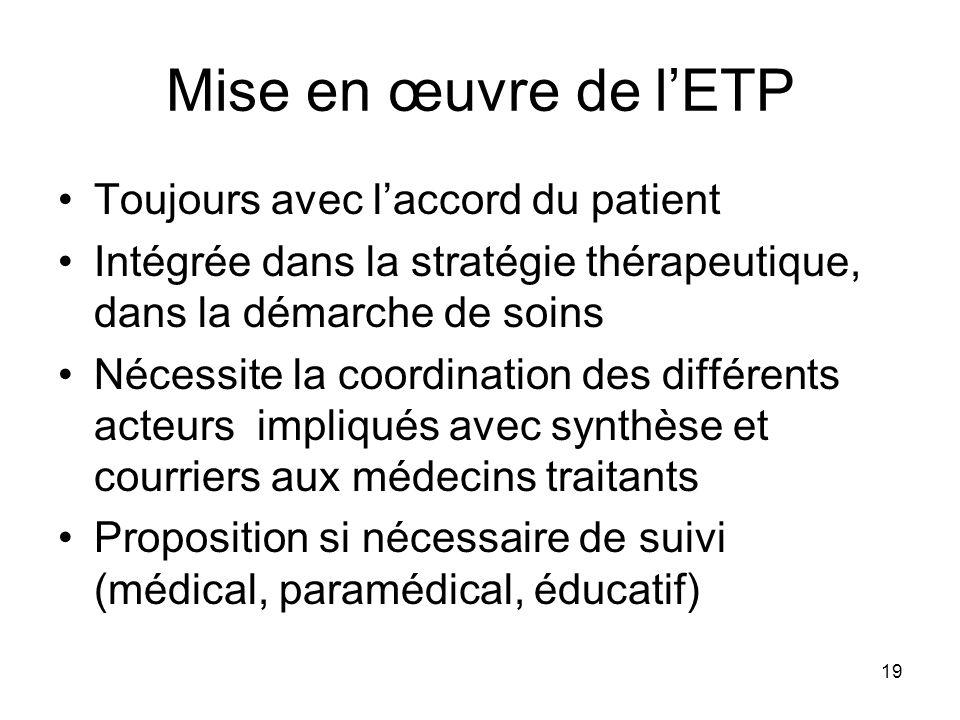 19 Mise en œuvre de lETP Toujours avec laccord du patient Intégrée dans la stratégie thérapeutique, dans la démarche de soins Nécessite la coordinatio