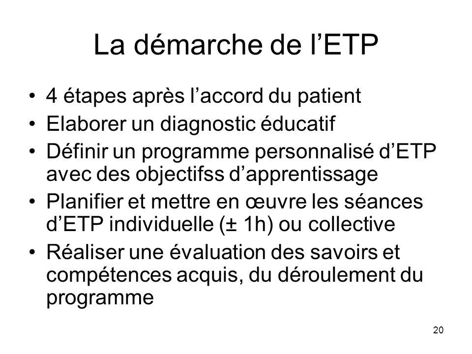 20 La démarche de lETP 4 étapes après laccord du patient Elaborer un diagnostic éducatif Définir un programme personnalisé dETP avec des objectifss da