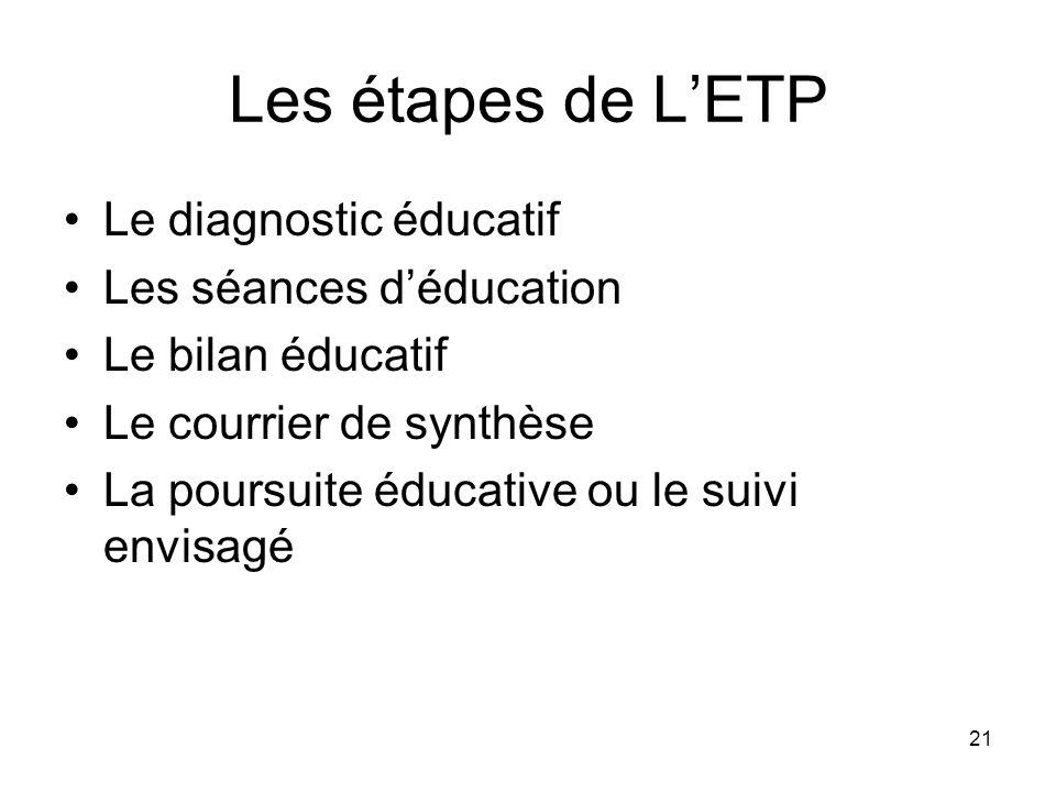 21 Les étapes de LETP Le diagnostic éducatif Les séances déducation Le bilan éducatif Le courrier de synthèse La poursuite éducative ou le suivi envis