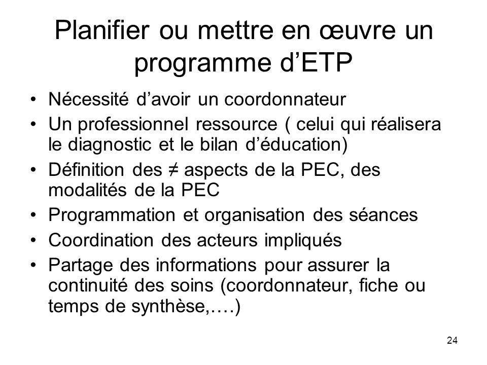 24 Planifier ou mettre en œuvre un programme dETP Nécessité davoir un coordonnateur Un professionnel ressource ( celui qui réalisera le diagnostic et