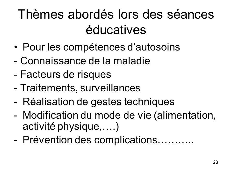28 Thèmes abordés lors des séances éducatives Pour les compétences dautosoins - Connaissance de la maladie - Facteurs de risques - Traitements, survei