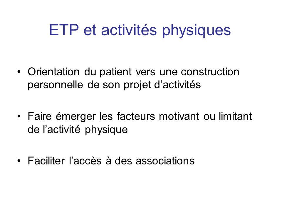 ETP et activités physiques Orientation du patient vers une construction personnelle de son projet dactivités Faire émerger les facteurs motivant ou li
