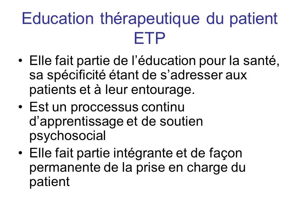 Education thérapeutique du patient ETP Fait intervenir de nombreux professionnels (pas toujours de santé) Permet au patient dêtre pleinement acteur de sa santé sil le désire Associe les familles