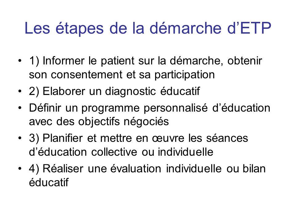Les étapes de la démarche dETP 1) Informer le patient sur la démarche, obtenir son consentement et sa participation 2) Elaborer un diagnostic éducatif