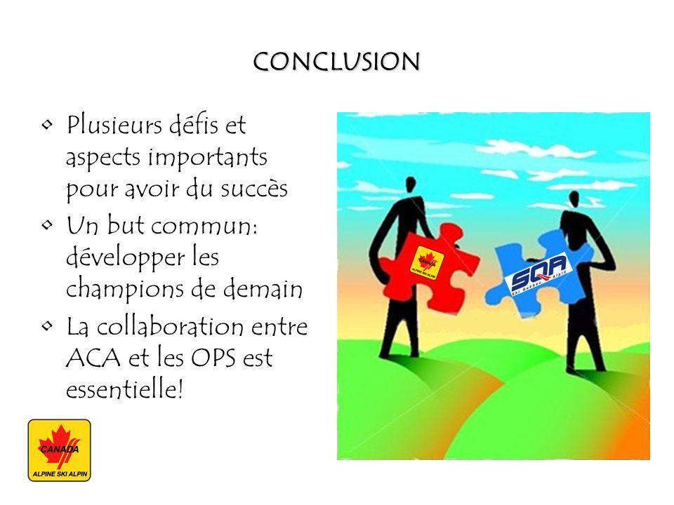CONCLUSION Plusieurs défis et aspects importants pour avoir du succès Un but commun: développer les champions de demain La collaboration entre ACA et les OPS est essentielle!