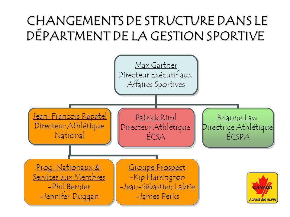 CHANGEMENTS DE STRUCTURE DANS LE DÉPARTMENT DE LA GESTION SPORTIVE