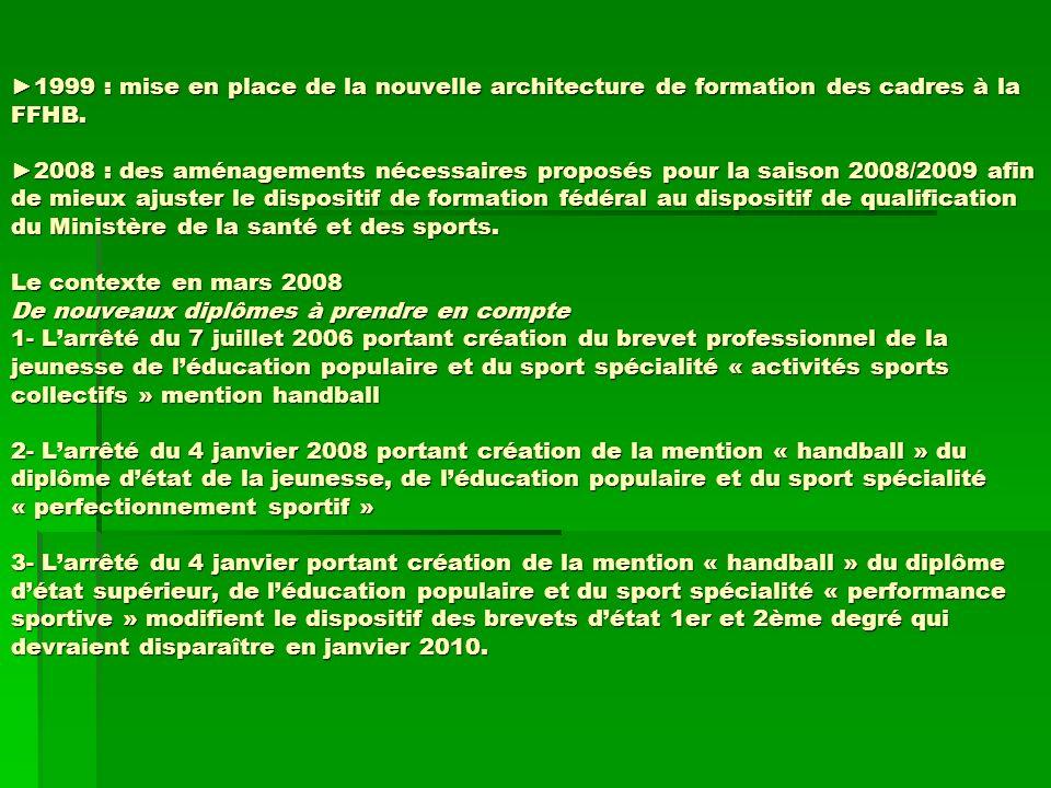 1999 : mise en place de la nouvelle architecture de formation des cadres à la FFHB.2008 : des aménagements nécessaires proposés pour la saison 2008/2009 afin de mieux ajuster le dispositif de formation fédéral au dispositif de qualification du Ministère de la santé et des sports.
