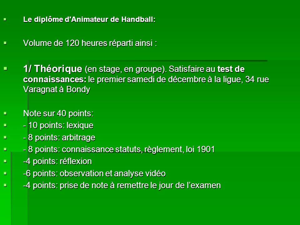 Le diplôme d Animateur de Handball: Le diplôme d Animateur de Handball: Volume de 120 heures réparti ainsi : Volume de 120 heures réparti ainsi : 1/ Théorique (en stage, en groupe).