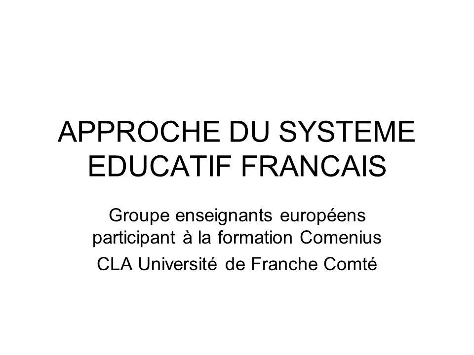 APPROCHE DU SYSTEME EDUCATIF FRANCAIS Groupe enseignants européens participant à la formation Comenius CLA Université de Franche Comté