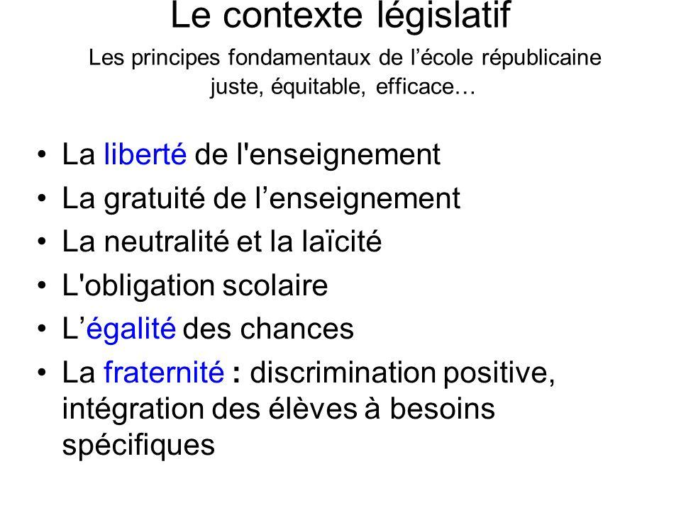 Le contexte législatif Les principes fondamentaux de lécole républicaine juste, équitable, efficace… La liberté de l'enseignement La gratuité de lense