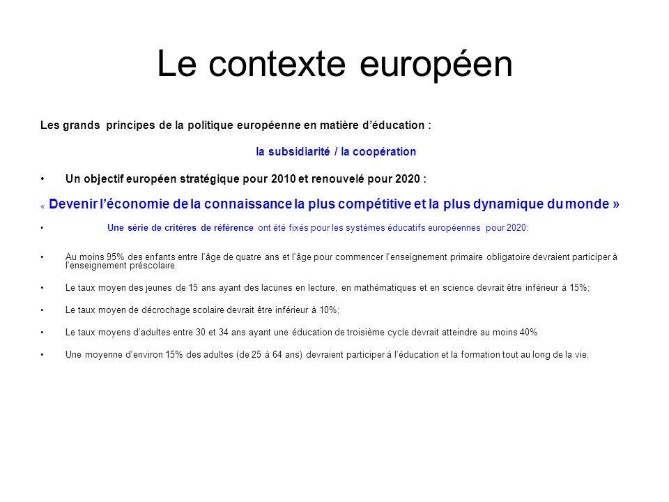 Le contexte européen Les grands principes de la politique européenne en matière déducation : la subsidiarité / la coopération Un objectif européen str