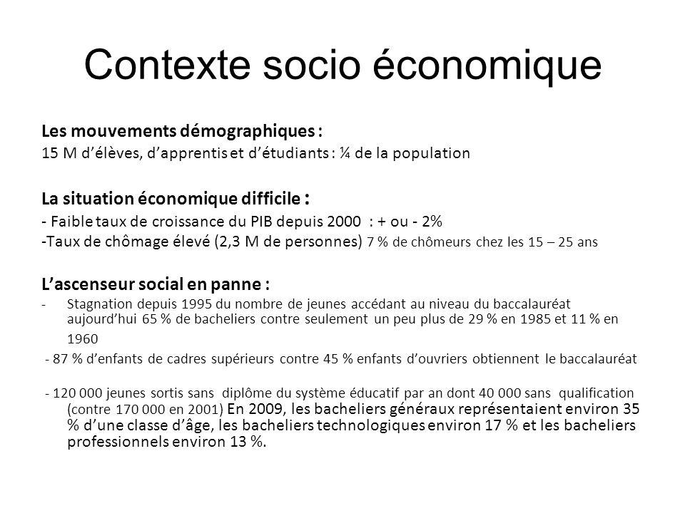Contexte socio économique Les mouvements démographiques : 15 M délèves, dapprentis et détudiants : ¼ de la population La situation économique difficil